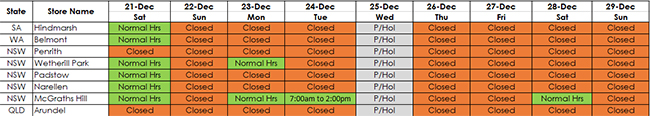 Christmas week 2019 trading hours for Parchem stores